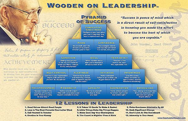 ucla-mbb pix-wooden pyramid of success 388×600